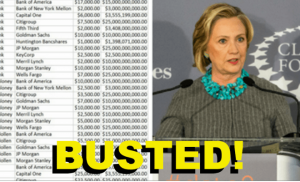 Hacker Breaks Into Clinton Foundation Server, Discovers Millions in FRAUD & BRIBES